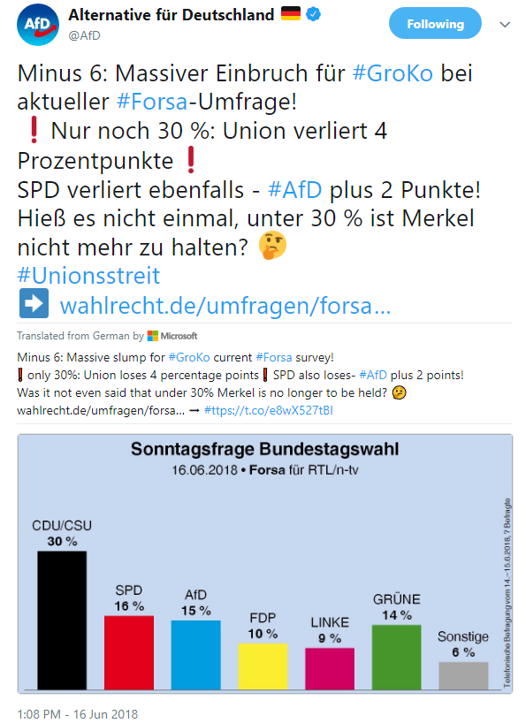 afd polling